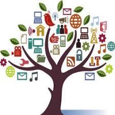 hamyartest - همیار تست - نمونه سوال و آزمون آنلاین - سوال فنی و حرفه ای - سوال کارهای نرم افزاری برای تجارت